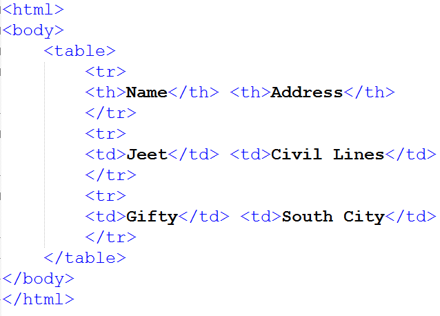 How to create table in html pristine tech school - Html code for creating table ...