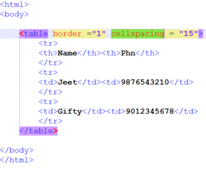 cellpadding in HTML Table