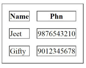 Cellspacing in HTML Table