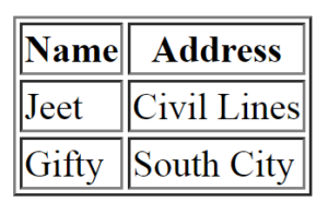 html table with border