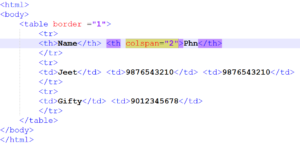 Colspan in HTML Table
